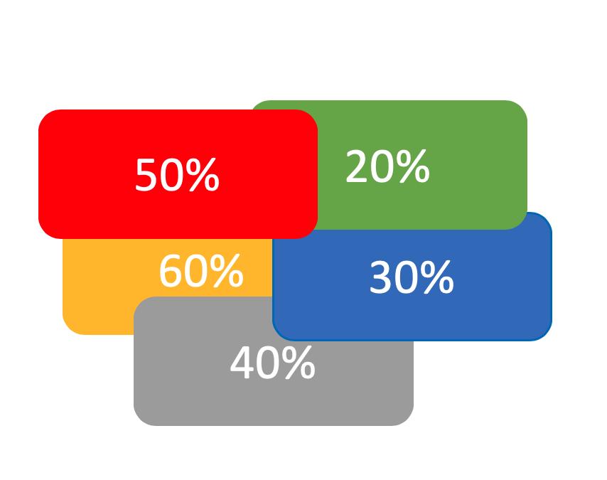 Voorbeeld [-]% kortingsdeal bij [naam winkel] voor [product of dienst]